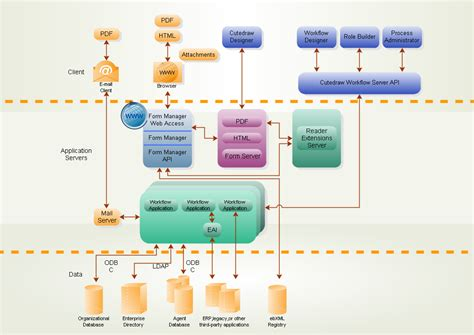 software workflow diagram exles business diagram software