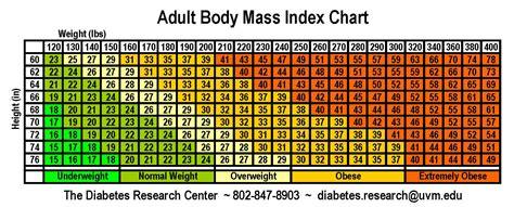 calculator bmi bmi index chart check bmi chart and calculate your bmi