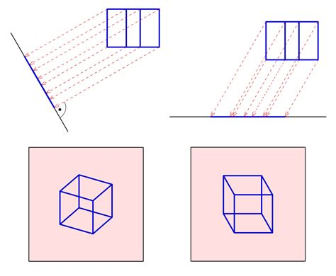 parallel projection wikipedia