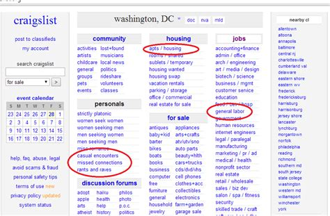 Craigslist Org Craigslist Apartments Personals For
