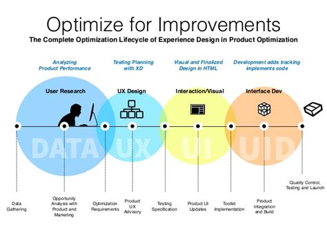design thinking guide the experience design framework a design thinking guide