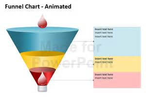 powerpoint template funnel funnel chart editable powerpoint template