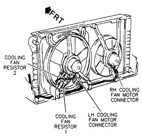 how to test a fan motor resistor repair guides engine fan electric engine fan autozone
