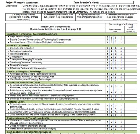 resource plan template project management develop human resources plan project management