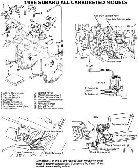 service manuals schematics 1992 subaru justy electronic valve timing subaru 1986 93 diagramas esquemas ubicacion de componentes mecanica automotriz