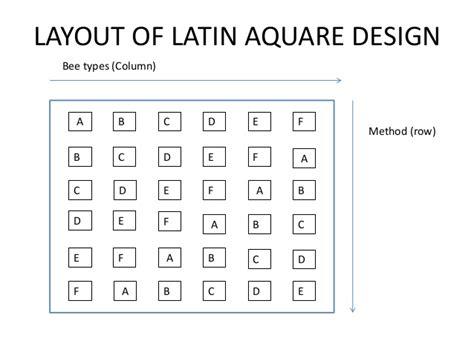 Latin Square Experimental Design | latin square