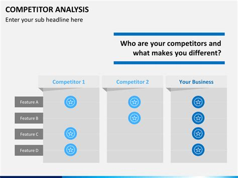 Competitor Analysis Powerpoint Template Sketchbubble Competitor Analysis Template Powerpoint