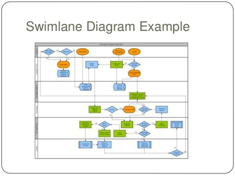 Overview Of Mba Class by Lean Swim Images Search