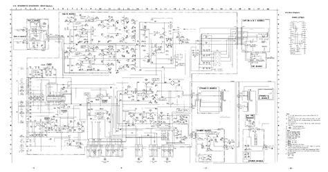 Sony Str Gx290 Gx390 Sch Service Manual Download