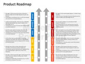 Product Roadmap Powerpoint Template by Product Roadmap Powerpoint Template Editable Ppt