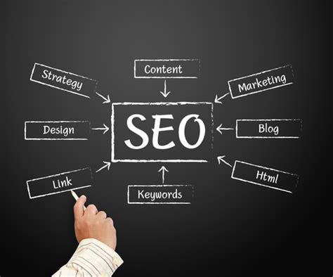 Seo Marketing Company 2 by The Future Of Seo And Content Marketing