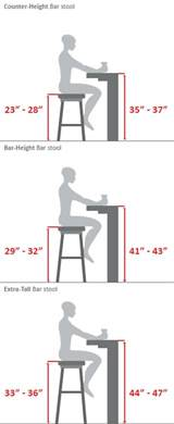 bar stool height chart 25 best ideas about bar height table on pinterest bar
