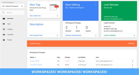 google images tags google tag manager workspaces simo ahava s blog