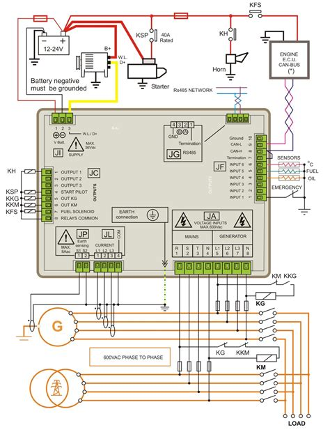 Skun Terminal Kabel Cable Pvc Model R 125 3 diesel generator panel wiring diagram genset controller