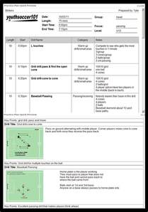 Practice Plan Template by Basketball Practice Plan Template Basketball Coaching