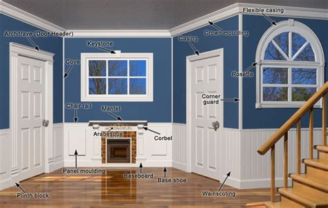 Rona Crown Molding Pictures Of Moulding On Interior Windows Styles Of