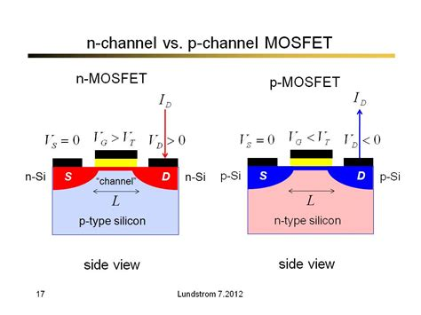 transistor vs mosfet vs igbt nanohub org resources nanoscale transistors lecture 1 the most important invention of the