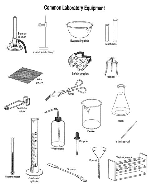 Lab Equipment Worksheet by 100 Laboratory Equipment Worksheet Chemistry Lab