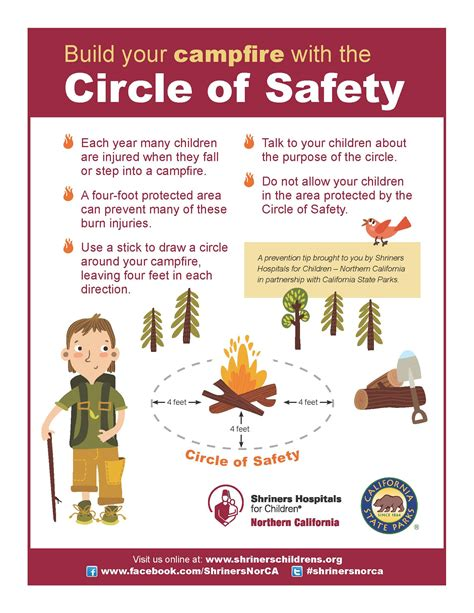 Shriners Hospital Promotes Campfire Safety with California