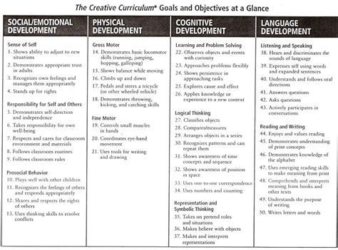 pin creative curriculum for preschool lesson plan template