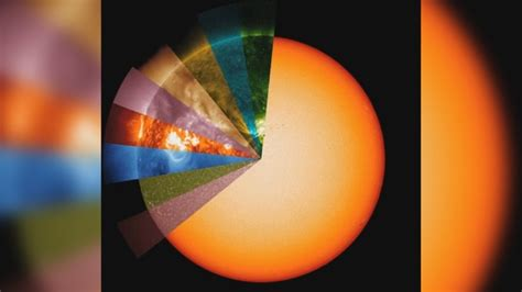 suns colors seeing the sun in 1 000 different colours nasa to study