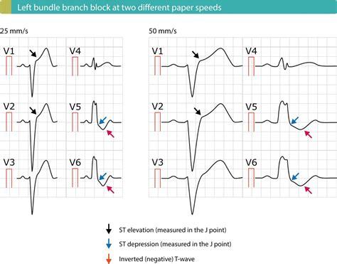 wave diagram wiring diagram schemes