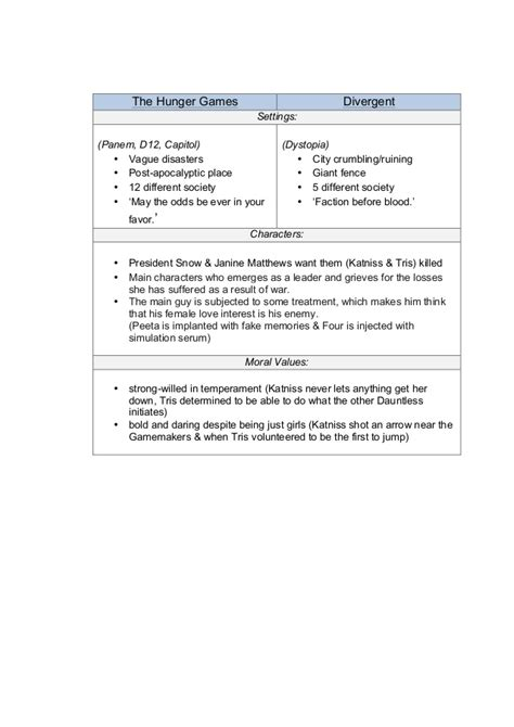 biography examples for college students help writing term papers essay for college get it done