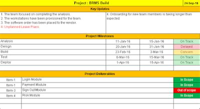 simple status report template project status report template free downloads 11 sles
