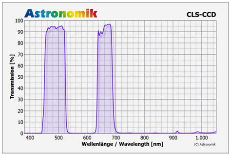 astronomik cls light pollution filter astronomik cls ccd filter