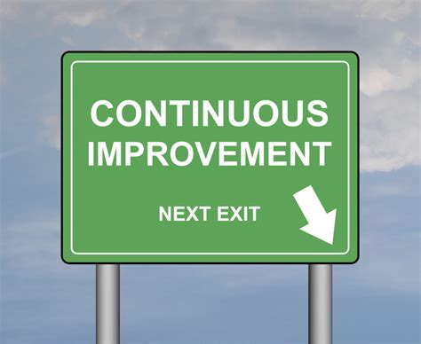 continuous improvement the of innovation