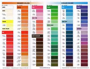 color guide 1000 ideas about icing color chart on