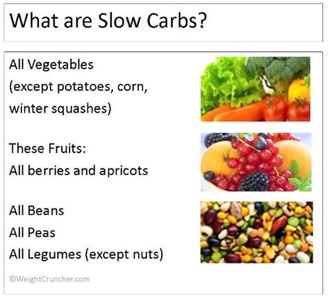 0 carbohydrates diet everything you want to about carbs http www