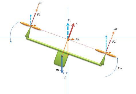 quadcopter naza wiring diagram mitsubishi wiring diagram