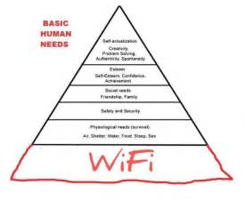 basic needs for a new home basic human needs happy support