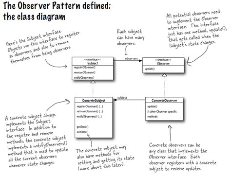observer pattern in net head first design patterns observer pattern 爱程序网