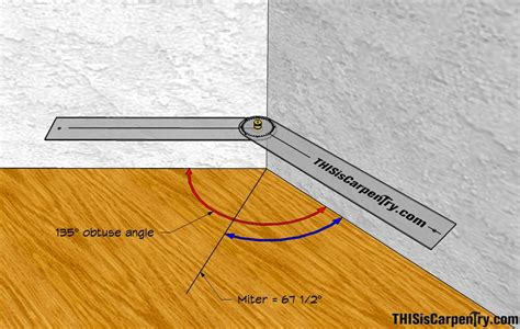 Make A 45 Degree Cut How To Install Crown Molding This