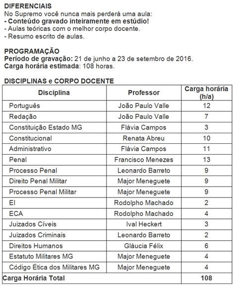 data pagamento 2016 policia militar mg rateio cfo pm mg oficial pol 237 cia militar de minas