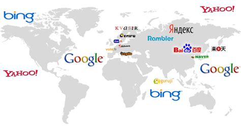best global search engine international seo global seo multinational search
