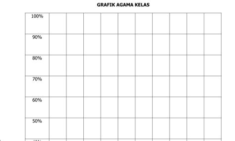 format grafik adalah contoh bentuk grafik agama kelas dalam administrasi guru