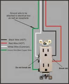 wiring diagram for 4 wire dryer plug images