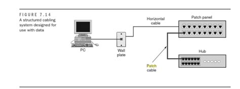 patch panel wiring diagram bertical fiber optic patch panel wiring diagrams wiring