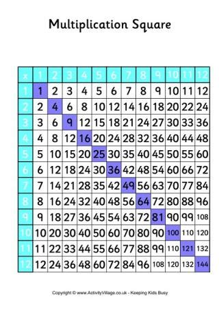 how many square in a 12 by 12 room 12 times table multiplication square