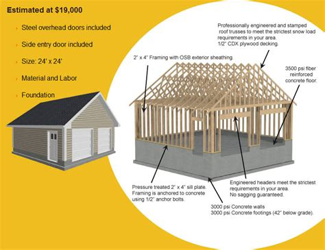 Average Cost Of Adding A Garage by Cost Of Two Car Garage Addition General Contractor