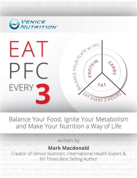 Pfc Every 3 Detox by Make Your 8 Week Run Get Your Back Venice Nutrition