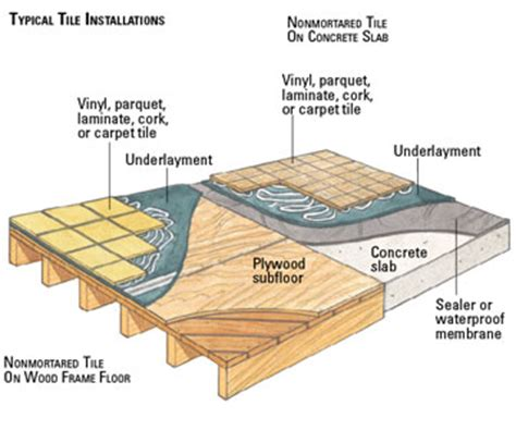 bathroom subfloor material subfloor for bathroom tile bathroom floors
