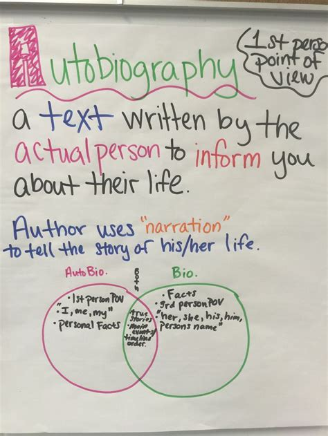 biography vs autobiography anchor chart autobiography anchor chart anchor charts pinterest