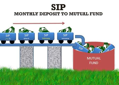 best sip investment sip stp swp trigger facility in funds
