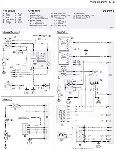 rover 75 mg zt petrol diesel 99 06 haynes repair