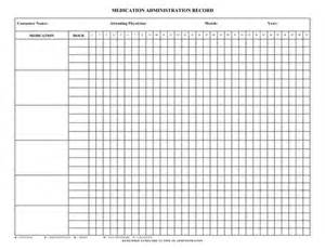Mar Template Nursing by Home Charts And Templates On