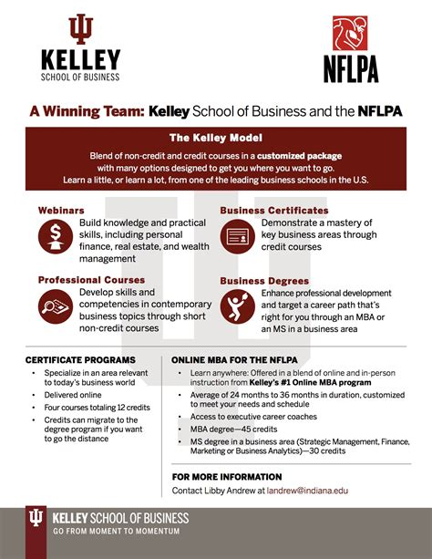 Kelley Mba Program by Nfl Players Association A Winning Team Kelley School Of